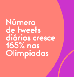 Número-de-tweets-diários-cresce-165%-nas-Olimpíadas (1)